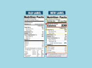 FDA Modifies the U.S. Nutrition Facts Label to Reflect the Associations Between Diet and Chronic Diseases